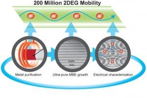 2DEG-main-new